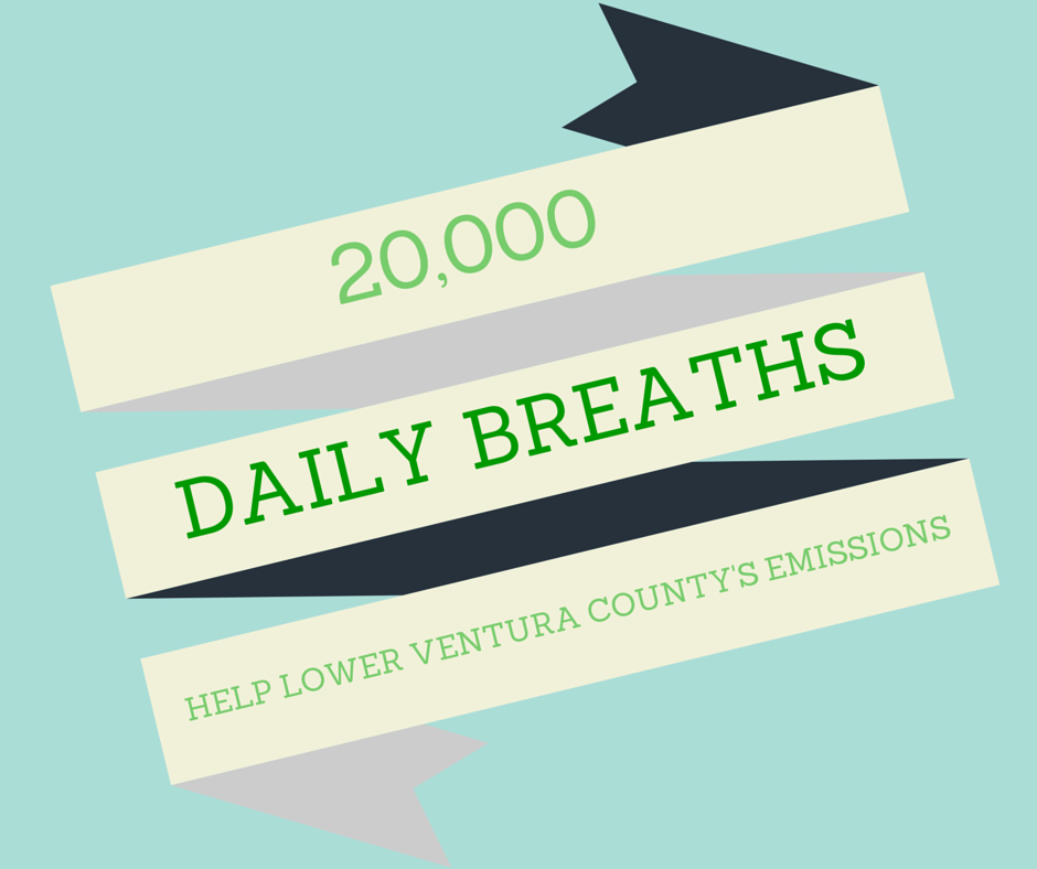 20,000 daily breaths